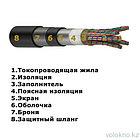 Кабель связи медный ТППэпЗ 200x2x0,5, фото 2