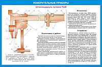 Плакаты Измерительные приборы, фото 1