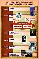 История средних веков 6 класс, плакаты, фото 1