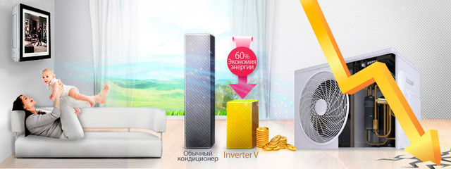 Кондиционер LG A09AW1 (Art cool Gallery Inverter) - фото ЭКОНОМИЯ ЭНЕРГИИ