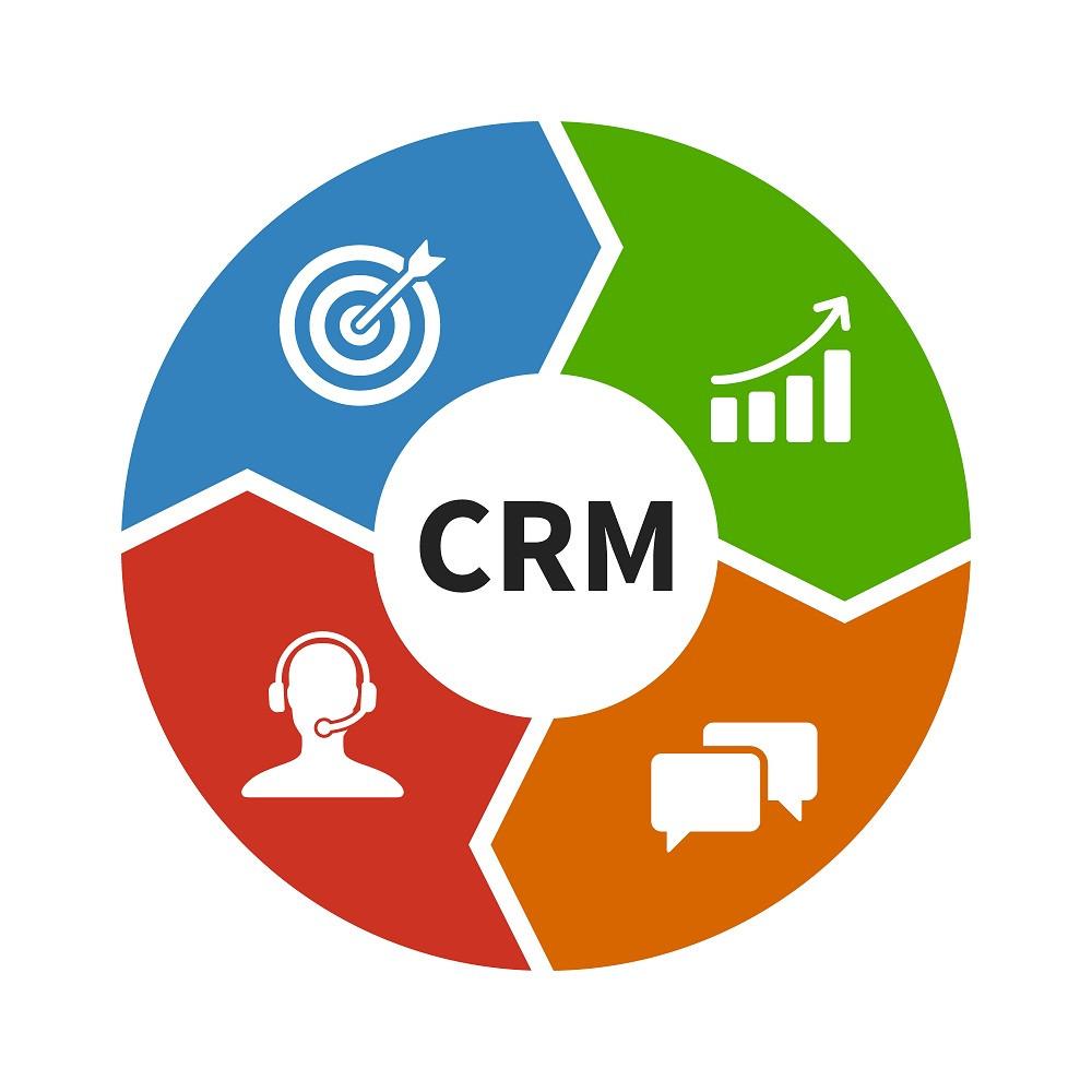 Создание CRM систем в Таразе