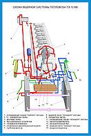 Плакаты Тепловоз и его устройство, фото 1