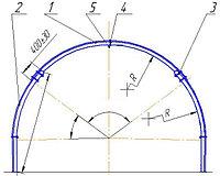 Крепь металлическая податливая арочная трехзвенная КМП-А3