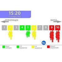 TRASSIR Queue Monitor - Модуль визуального отображения очередей по кассам