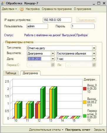 Составление отчета в бизнес-программе 1С с использованием статистических данных из памяти счетчика