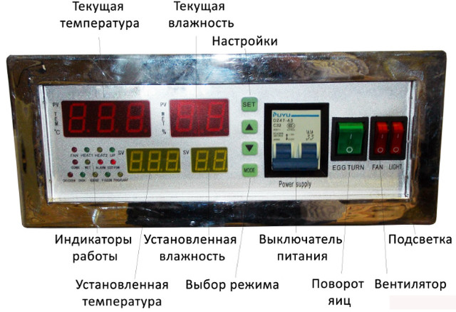 Назначение основных элементов контроллера управления