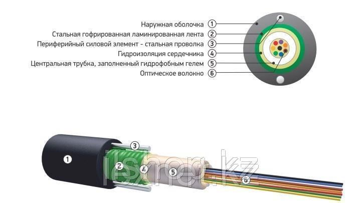 Кабель волоконно-оптический ОКСЛ-Т-А4-2.5