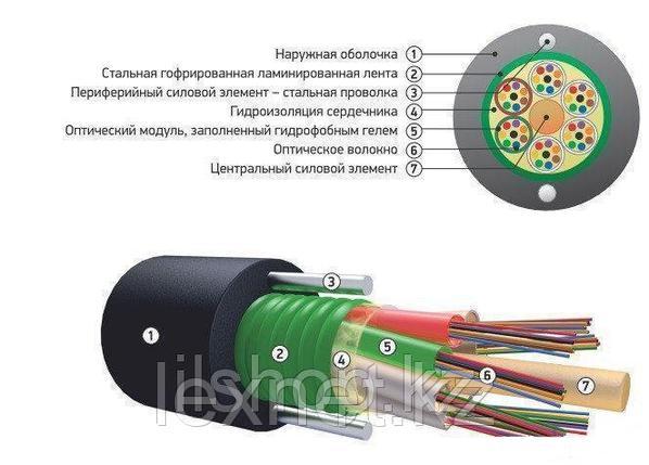 Кабель волоконно-оптический ОКСЛ-М3П-А12-2.5, фото 2