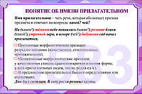 Плакаты по русскому языку 6 класс. Имя прилагательное, фото 1