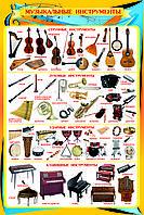 Стенды Музыкальные инструменты