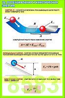 Плакаты по физике 7 класс
