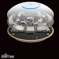 Точка доступа Ubiquiti UniFi AP AC SHD 5 Pack, фото 1