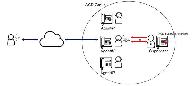 Контроль вызовов агентов (Agent Call Monitor)
