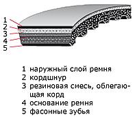 37x10 1020 ремень Optibelt Vario Power