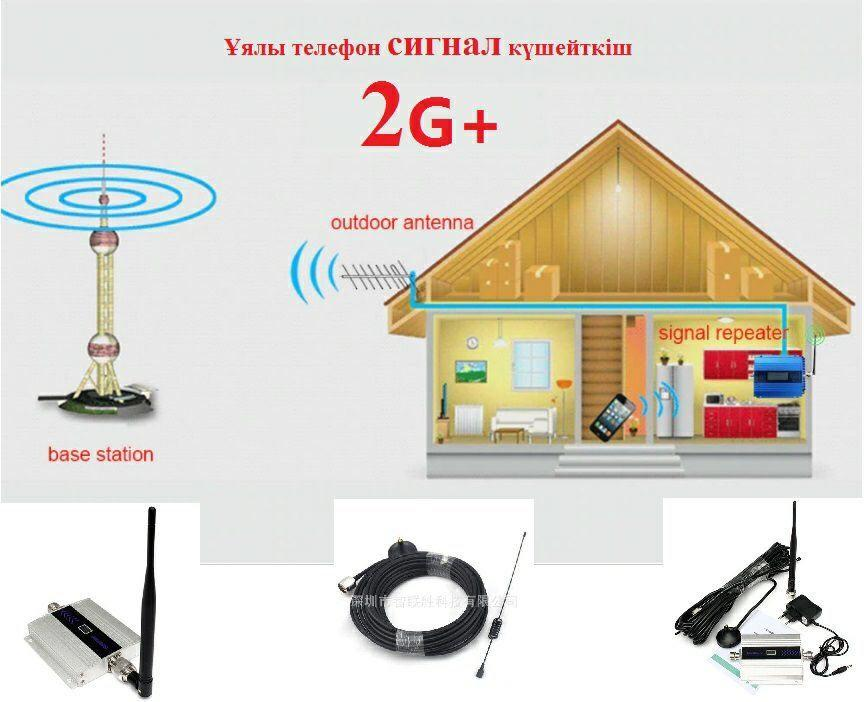 Outdoor antenna 2G 2G +3G 4G