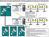 Система аварийного оповещения и управления освещением
